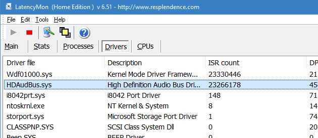 uaa bus driver for high definition audio