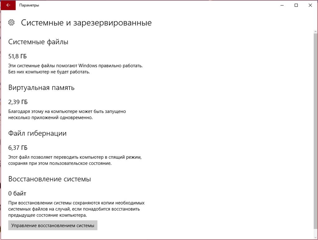 сколько гигабайт занимает windows 10 повторный займ на карту