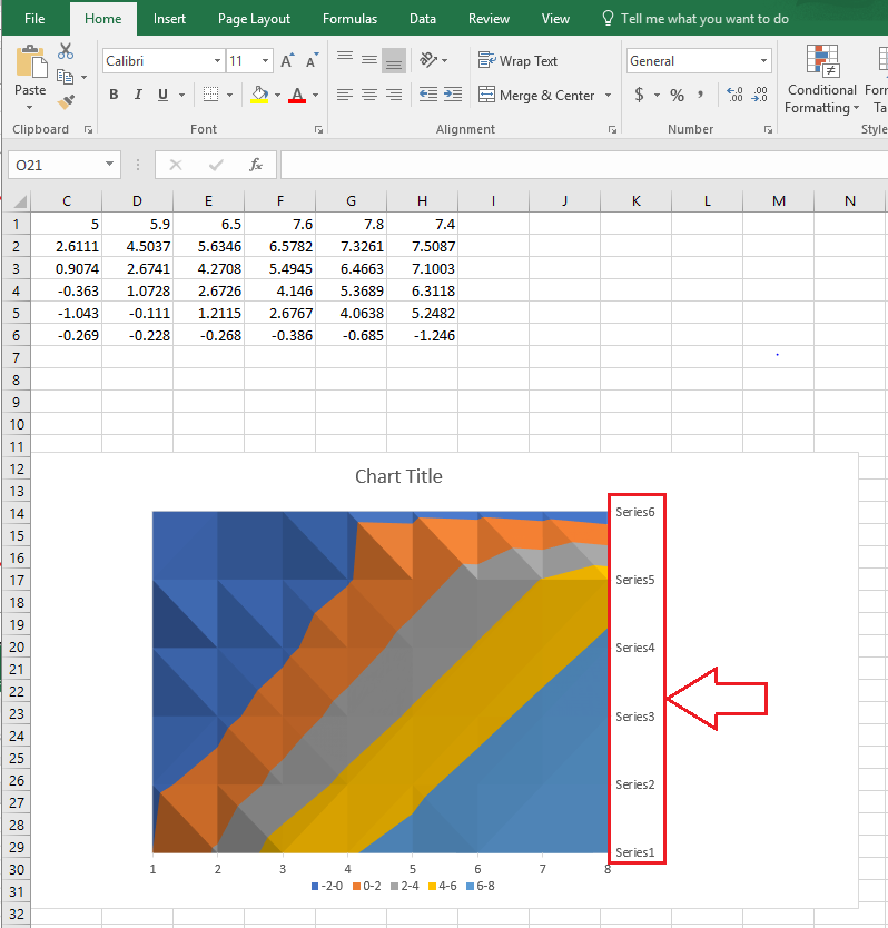 Excel surface chart microsoft community image ccuart Image collections