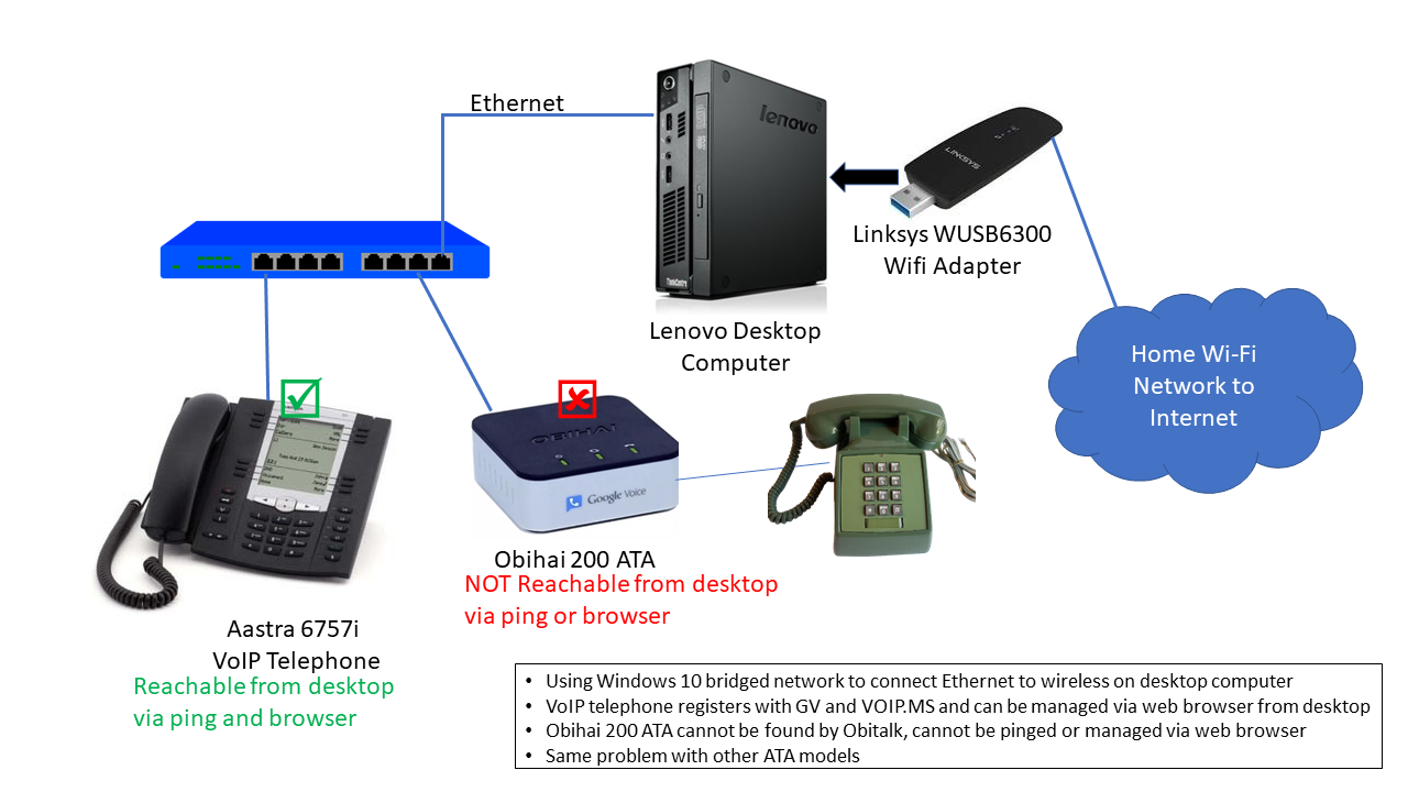 Problem managing devices connected via ethernet bridged to