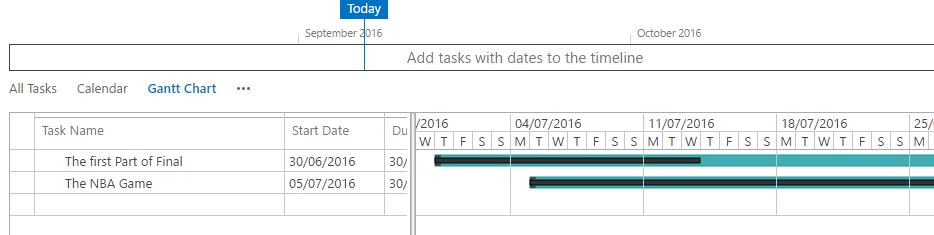 Gantt charts in sharepoint microsoft community so it is possible to merge them into one the problem is we need to display in one gantt chart from multiple lists ccuart Images