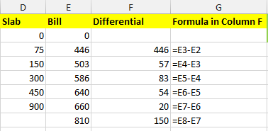 how to calculate electric bill by slab in excel? - Microsoft Community