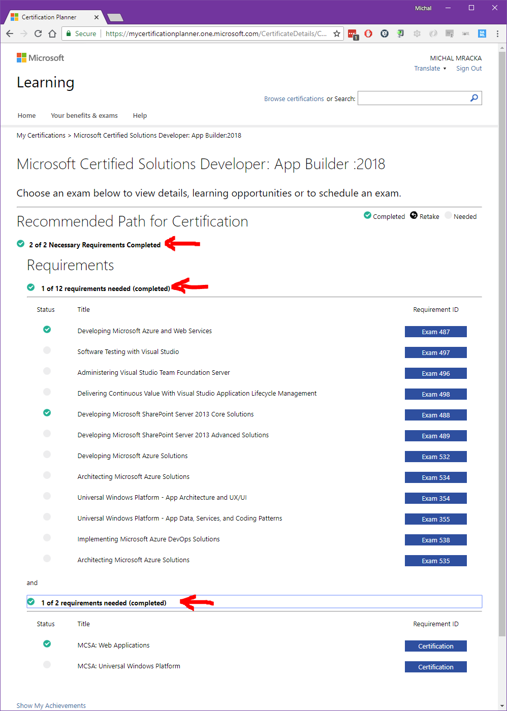 Certification Planner Showing Incorrect Requirements Training