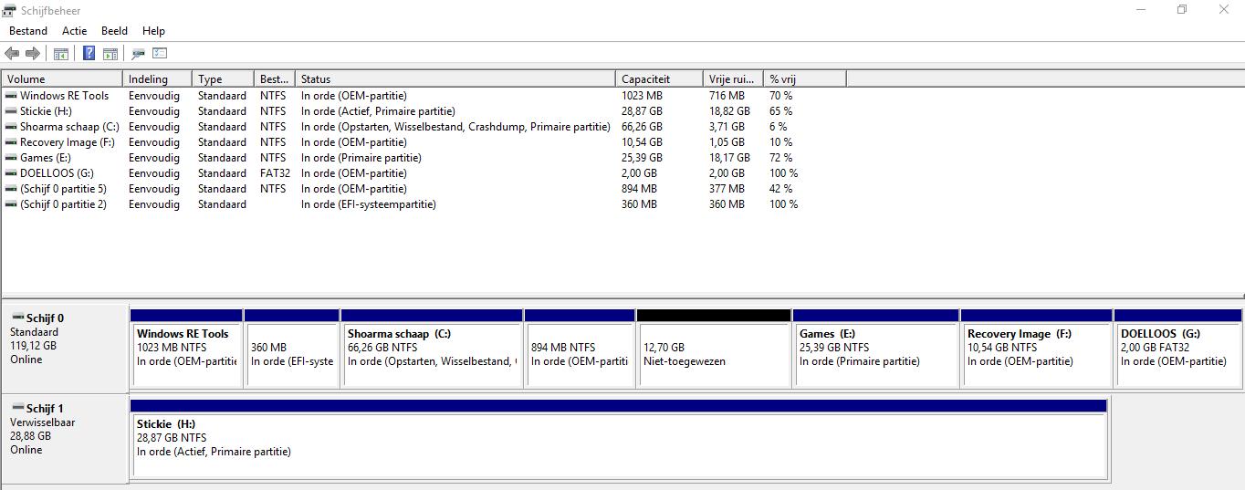 Schijf Partities Verwijderen.Welke Partities Zijn Het Houden Waard Microsoft Community