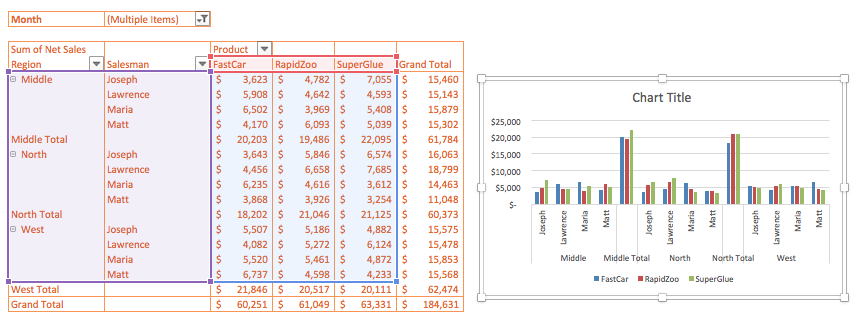 how to make a pivot table excel 2016 mac