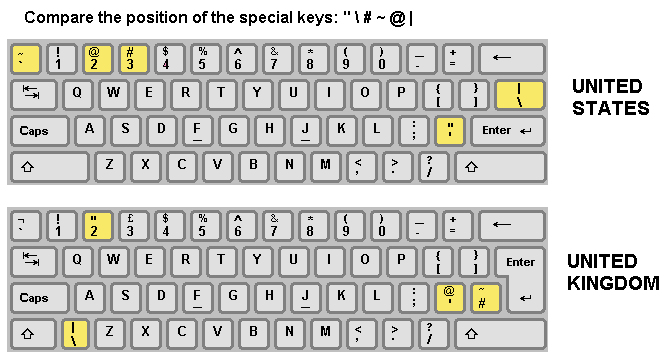 Keyboard Keys Not Working As Expected Microsoft Community