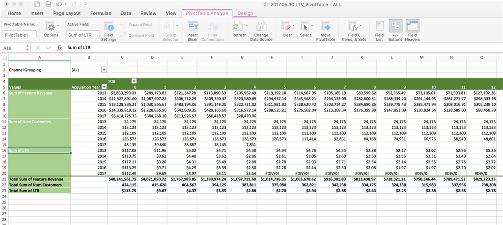 excel for mac 2016 error in pivot table using running total
