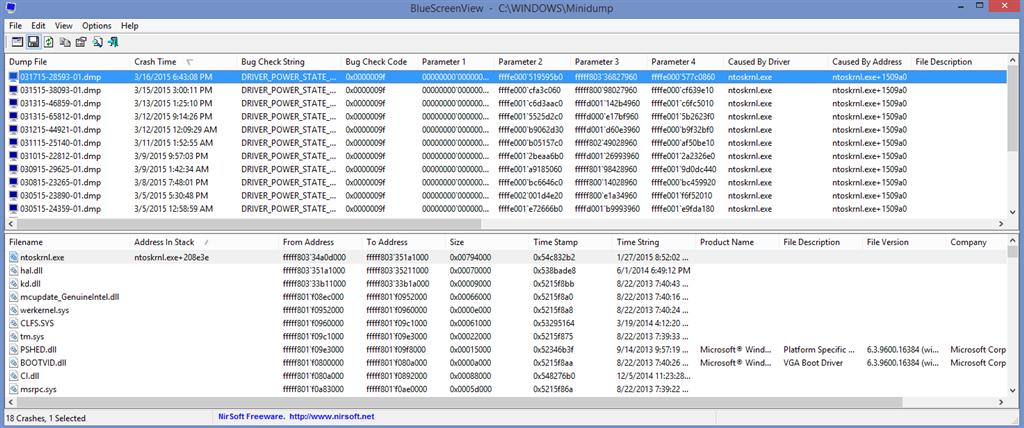 microsoft driver verifier windows 8.1