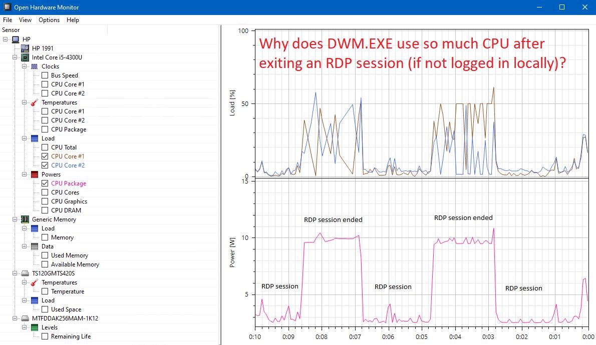 DWM.exe, hohe CPU-Last