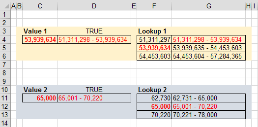 bug with vlookup using true on exact cell match excel 2013