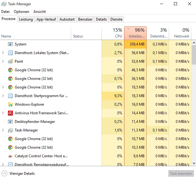 11 Google Chrome Prozesse in Task Manager obwohl nur 1 Tab auf ist