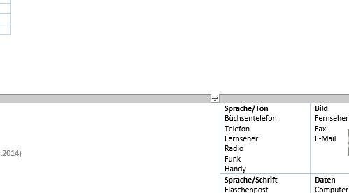 Tabelle verschieben die am Seitenrand klebt - Microsoft Community
