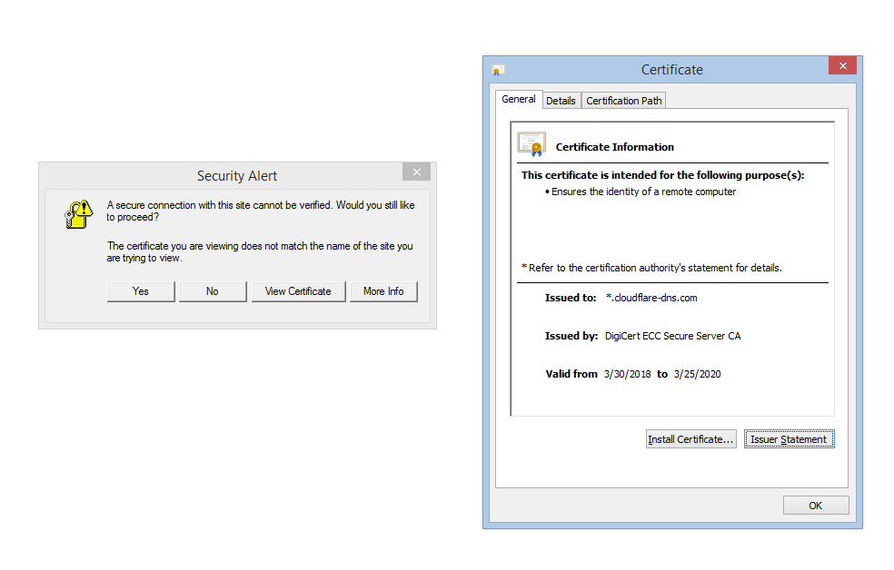 How To Disable The Security Alert Security Certificate