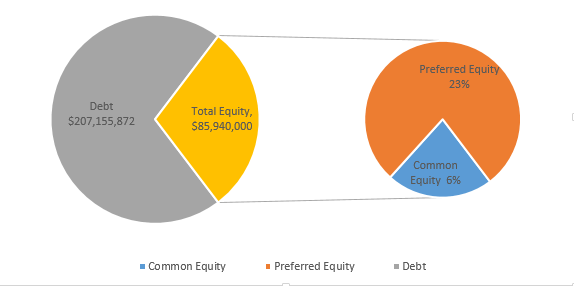 Excel 2013 Pie Of Pie Chart Other Slice Color Does Not Microsoft