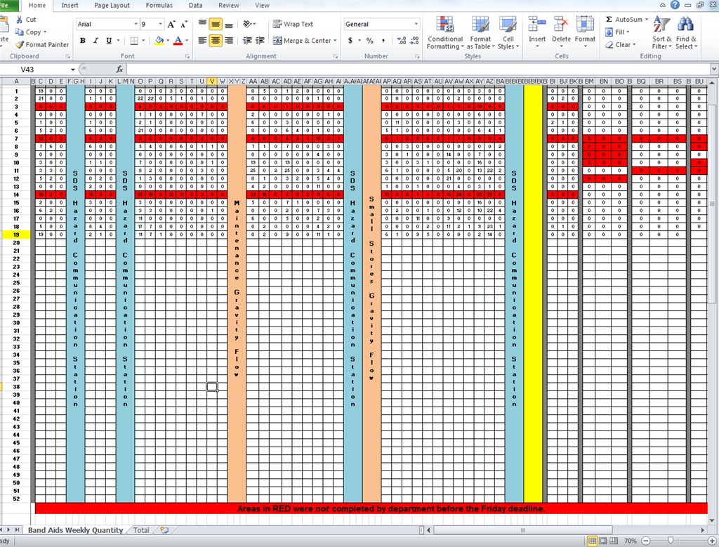 microsoft excel complex formula to format specific cells microsoft