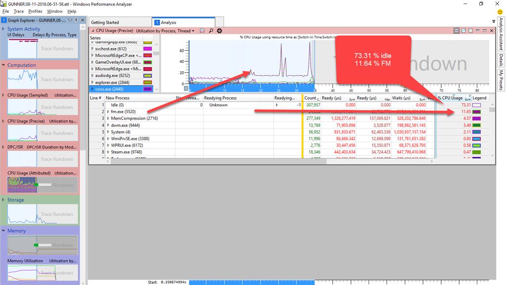 windows 10 desktop window manager high ram