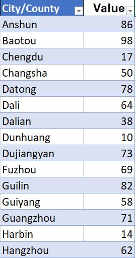 Excel 3D Map China error - Microsoft Community