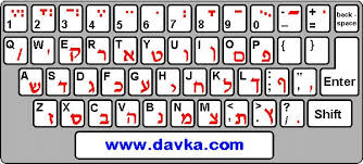 Keyboard mapping in hebrew - period or full-stop character ... on