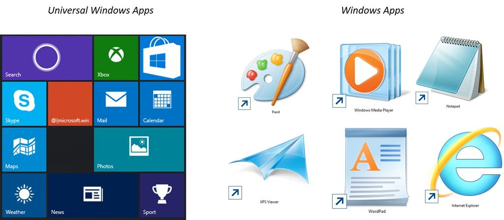 how to create a windows desktop application c