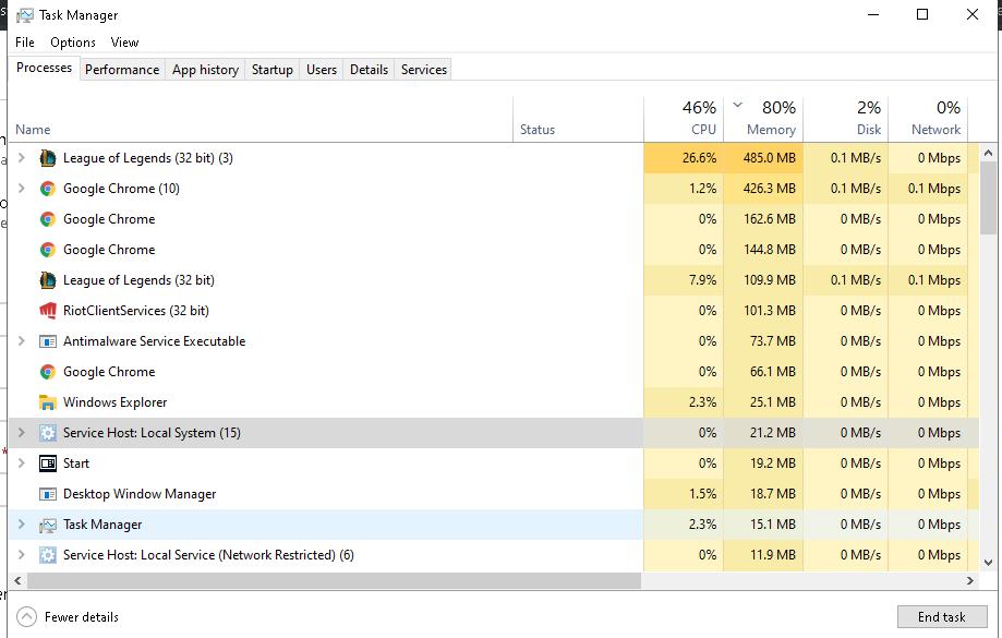 In Game Fps Drop Big Ram Usage Microsoft Community