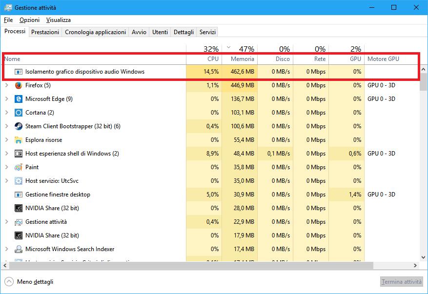 audiodg.exe windows 8