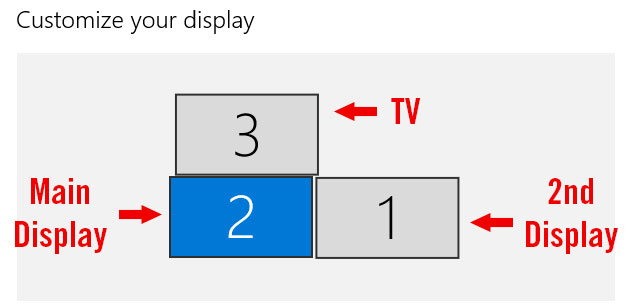 Windows Move To 3rd Monitor After Pc Wakes From Sleep Microsoft Community