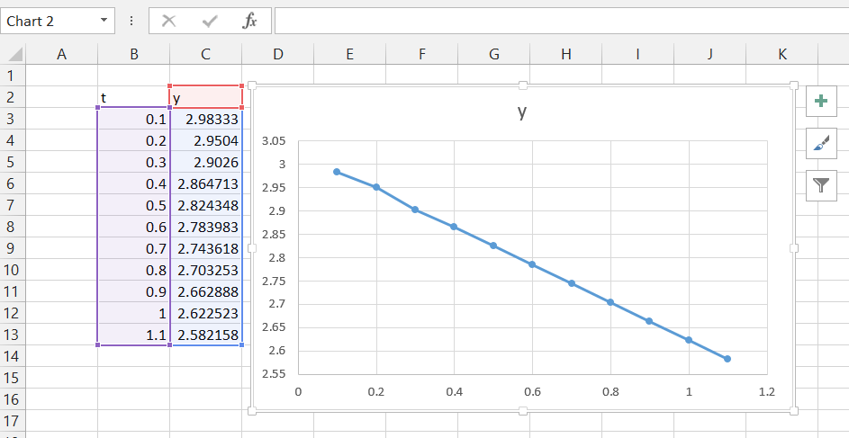 How do i flip the x and y axes in a chart in excel 2013 microsoft i wonder which steps you took in excel 2013 the version you flagged this question with to arrive at the chart you show in your screenshot ccuart Images