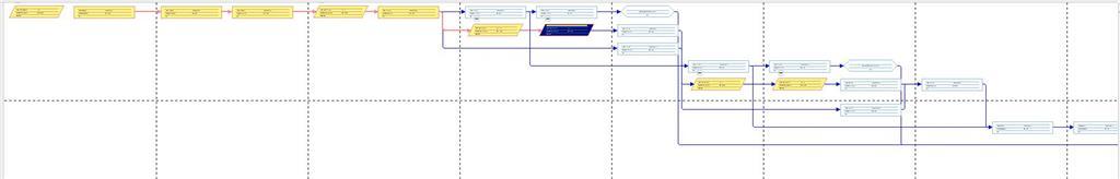 Reduce Network Diagram Size Microsoft Community