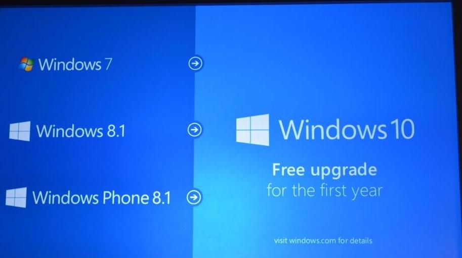 microsoft windows 8.1 update free download