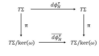 Equation Editor Commutative Diagram Microsoft Community