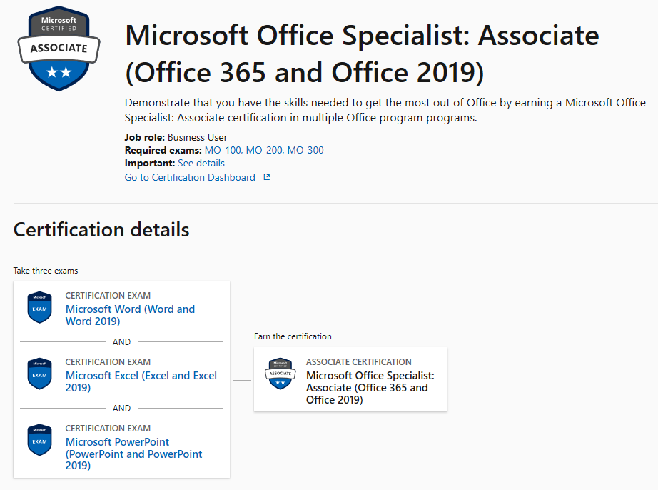 Microsoft Excel Specialist