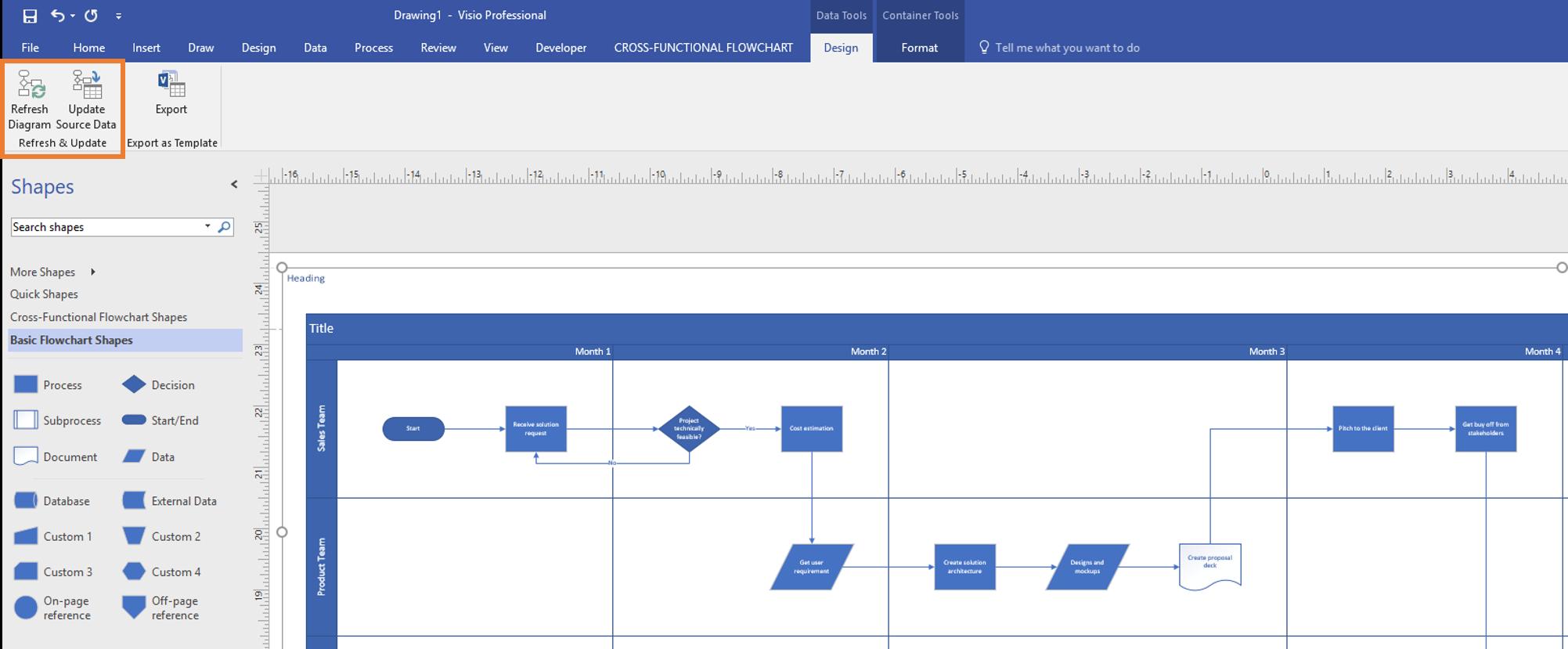 Demo Visio Process Diagrams DIY Enthusiasts Wiring Diagrams - Visio process map template