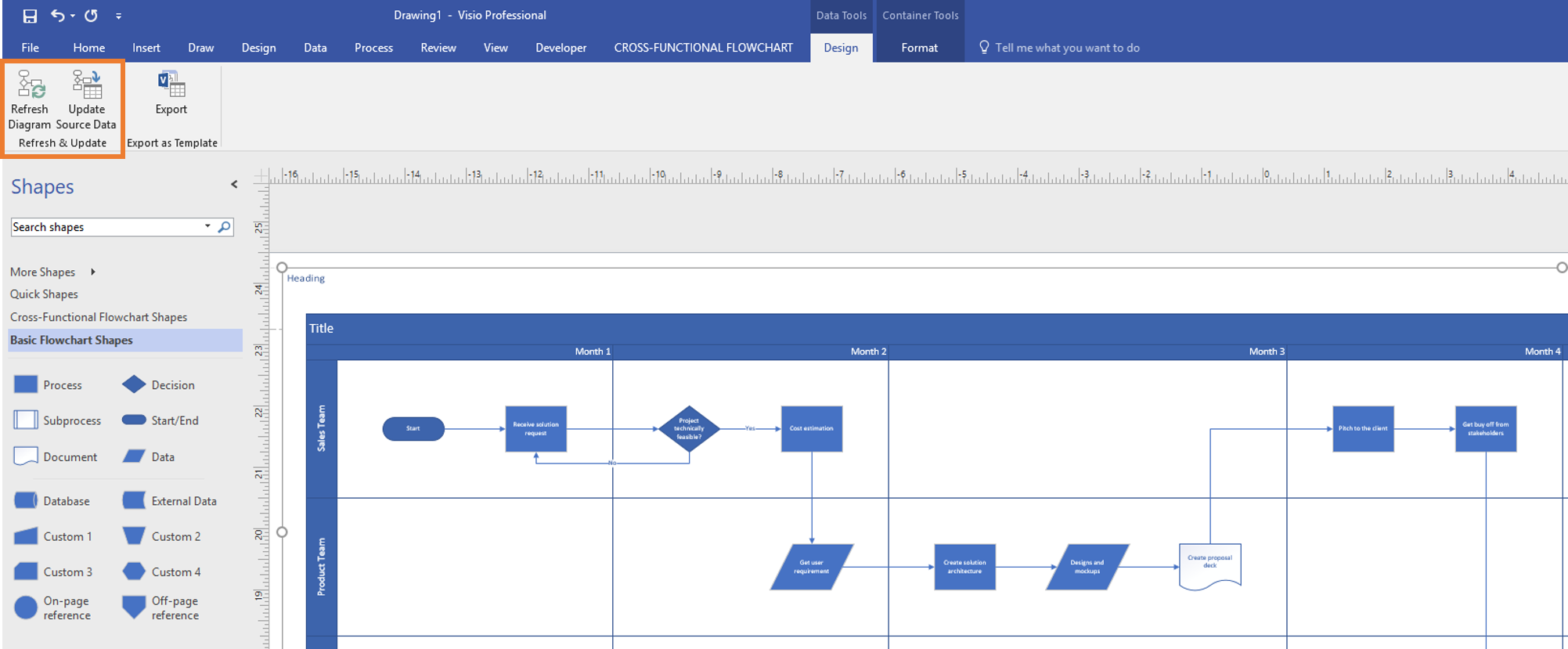 Insiders Data Visualizer For Process Diagrams In Visio Pro Schematic Further How To Read Electrical More Details Through Stage 6 Synchronizing The And Diagram This Article
