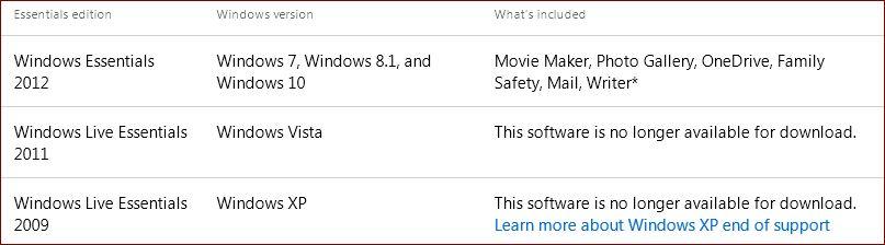 Photo Gallery And Windows 10 Microsoft Community