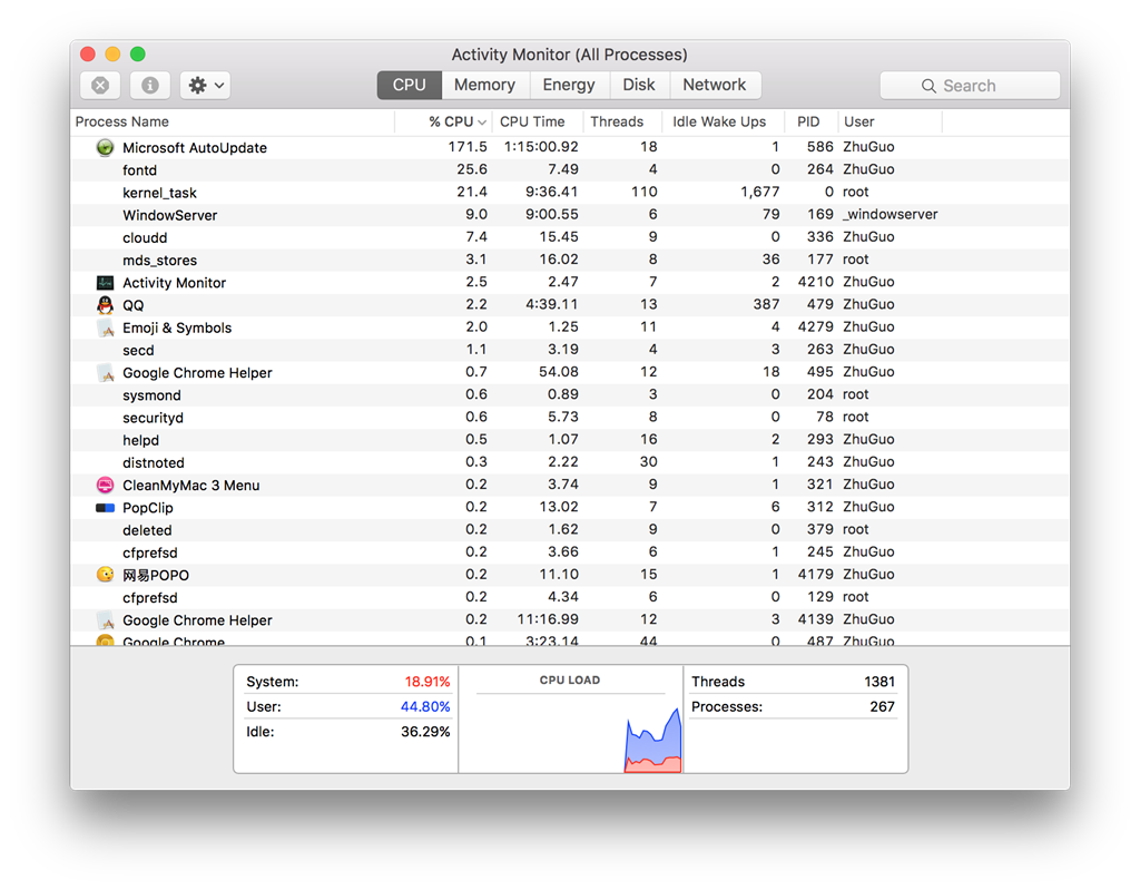Office for Mac 2016 upgrades use high CPU persentage