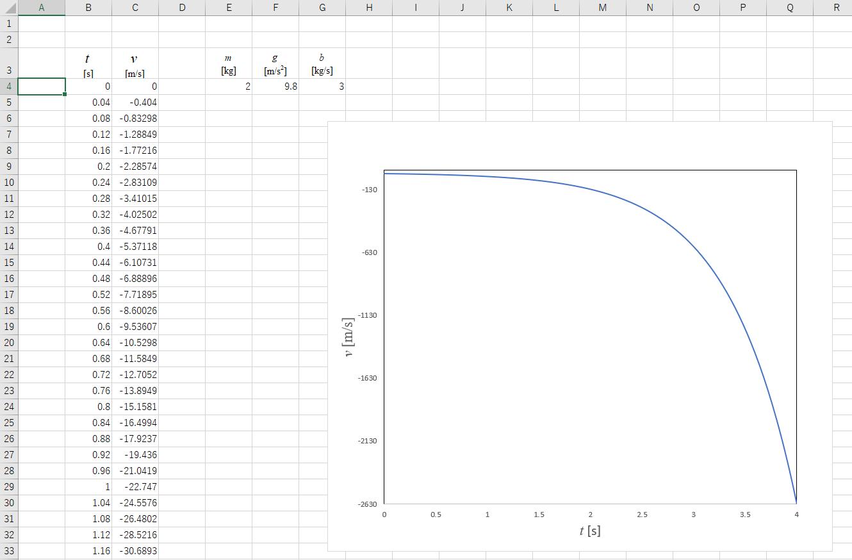 関数 エクセル 指数