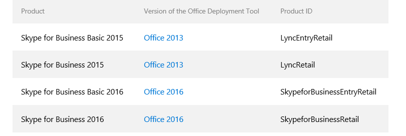 deploy skype for business 2016 by group policy microsoft community