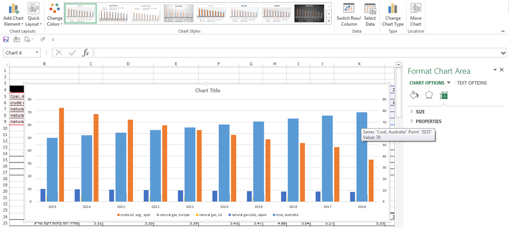 how to create excel 2013 chart with 2 y axis