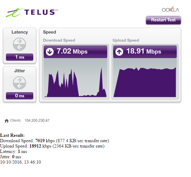 Painfully Slow Download Speeds - Very Choppy download profile