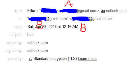 I Have The Same Identical Email Address Which Ends In Gmail As Well But This One Does Not Receive Any Message CAN Send Messages