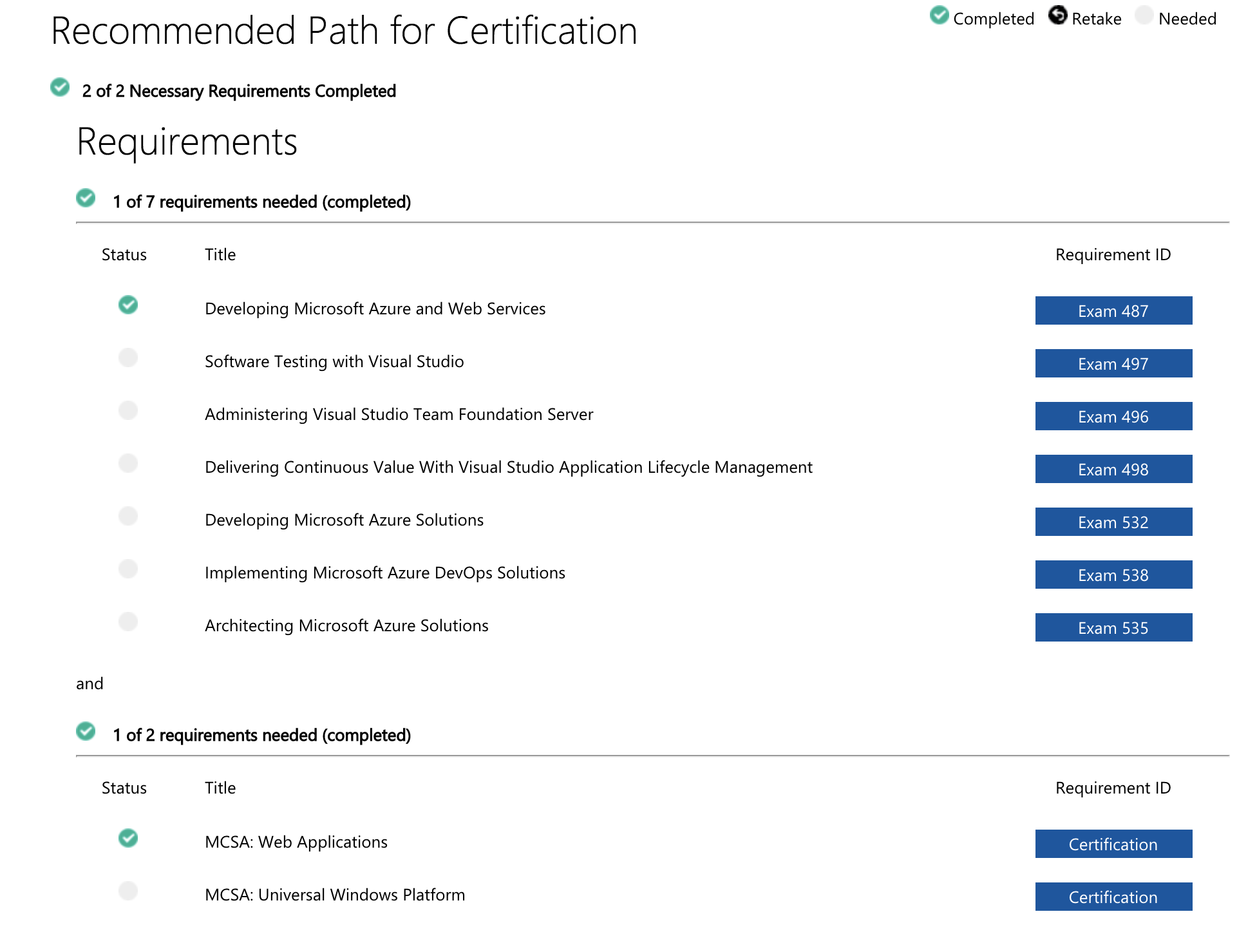 Mcsd App Builder Certification Planner Is Confusing Training