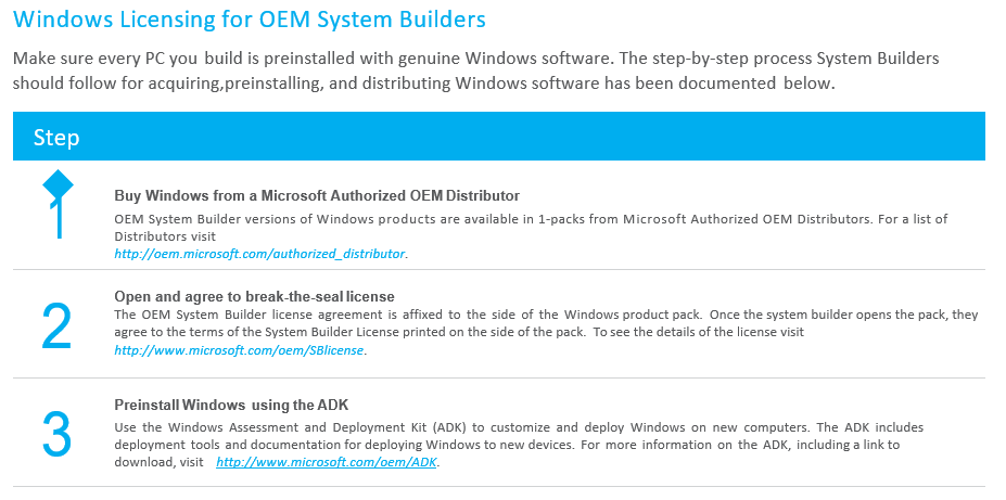 Transfer Windows 10 License To New PC - Microsoft Community