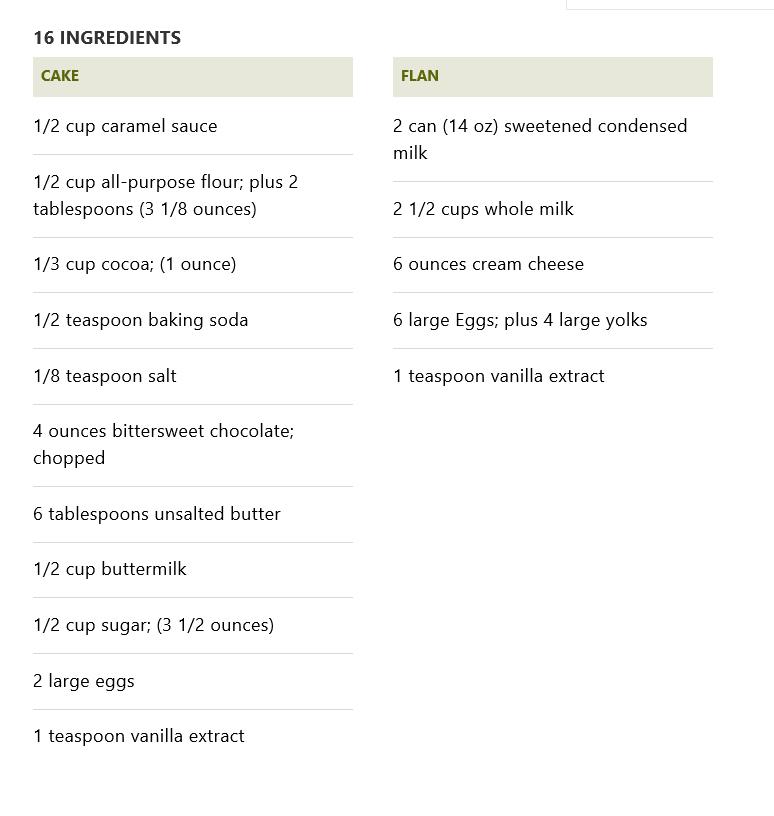 food drink app how to create ingredients categories microsoft