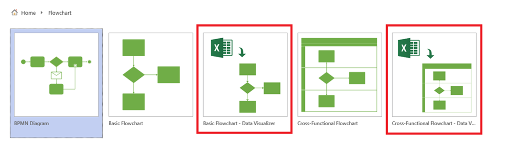 Insiders Data Visualizer For Process Diagrams In Visio Pro For