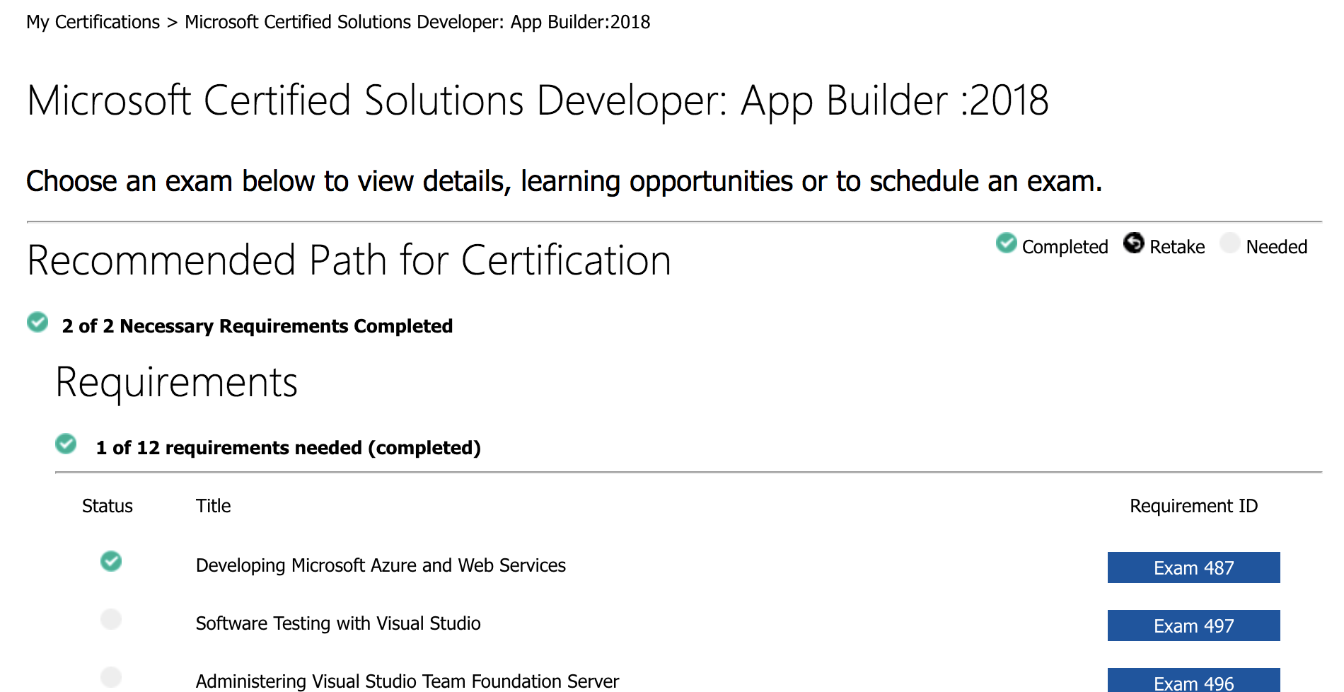 Have I Qualified For Mcsd App Builder 2018 Or Not Training