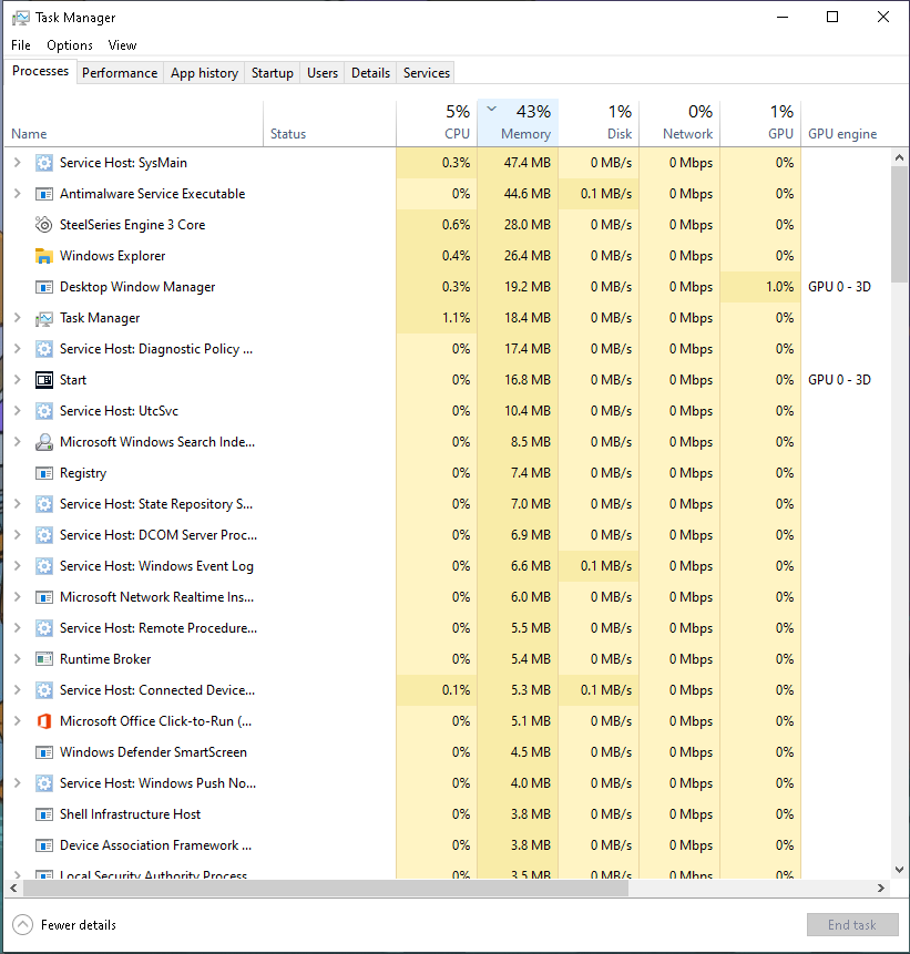 Bogged Down Memory, CPU and Low FPS - Microsoft Community