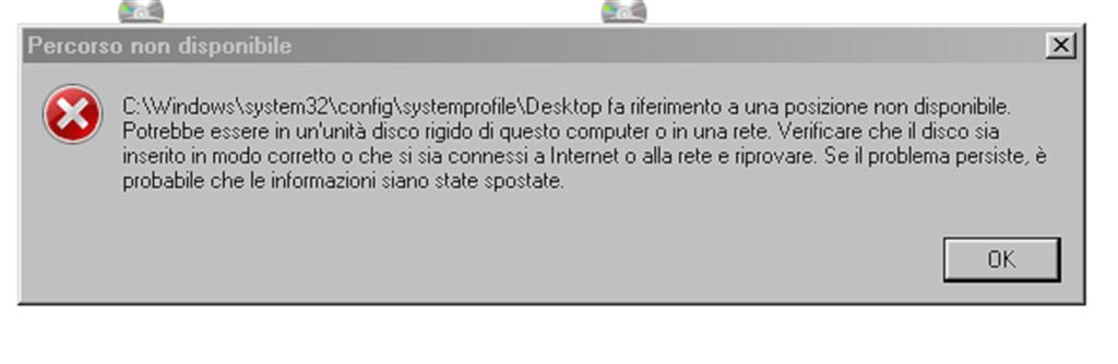 Problemi Con Il Desktopsparizione Cartelle E File Microsoft Community