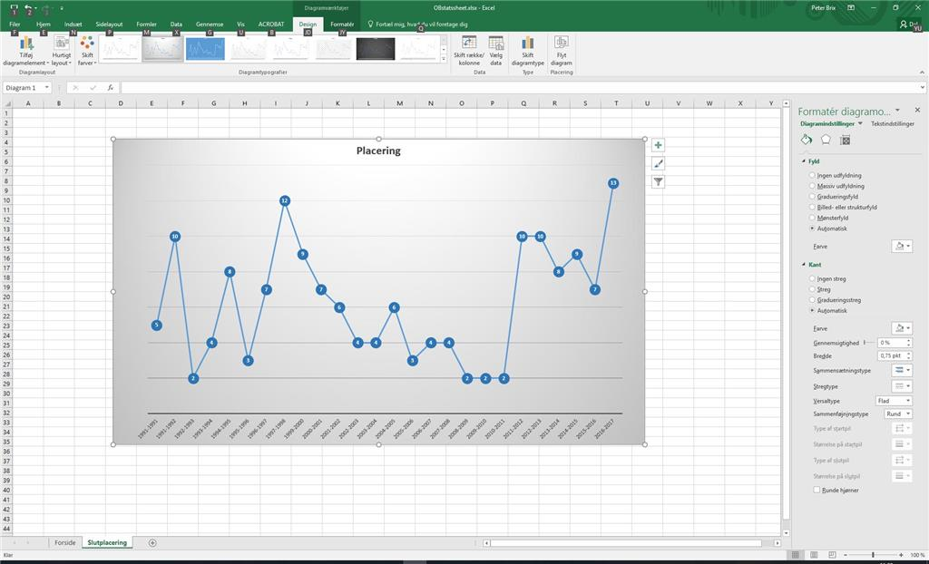 Excell Flip The Y Axis Microsoft Community