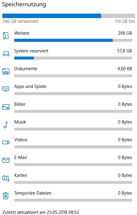 Festplatte hat keinen Speicherplatz mehr, sind aber nur versteckte Systemdateien drin...