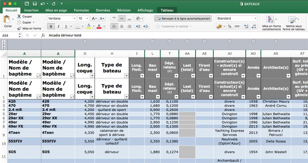 Probleme D Affichage Dans Excel Mac 2016 Microsoft Community